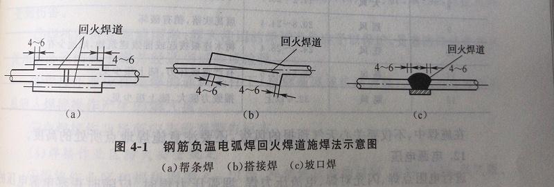 钢筋连接套筒焊接图